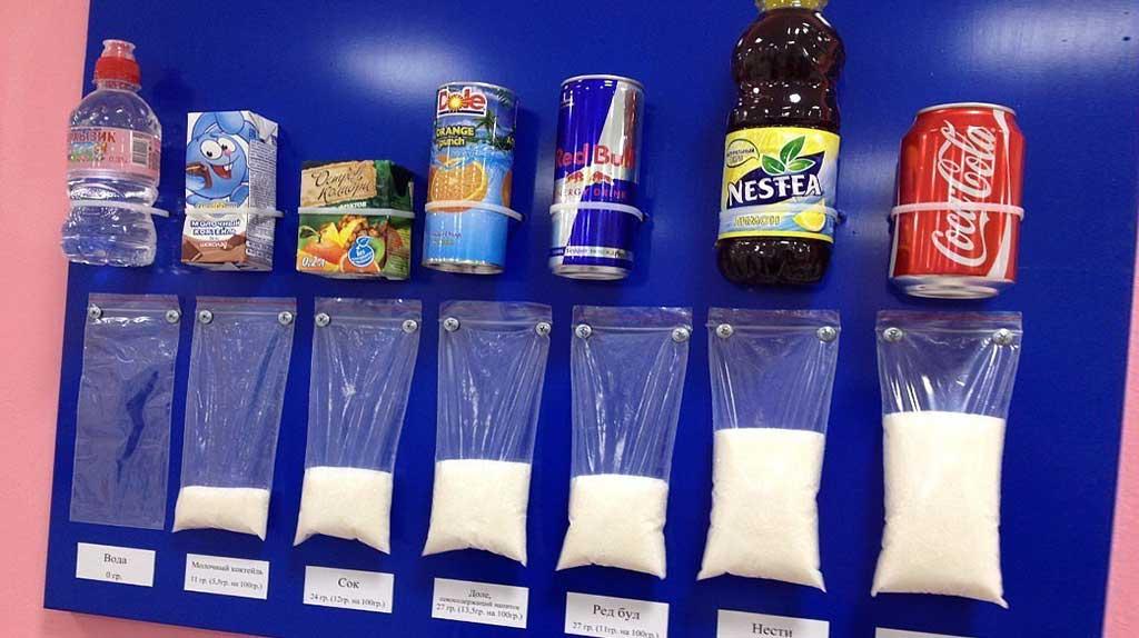 Πόση ζάχαρη έχουν τα ροφήματα